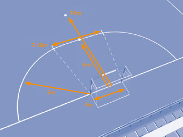 Regras do Futsal: A área penal do Futsal