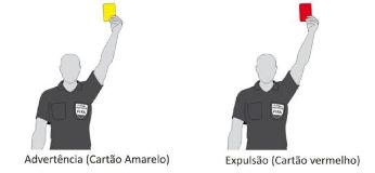 Yellow Card and Red Card in Futsal
