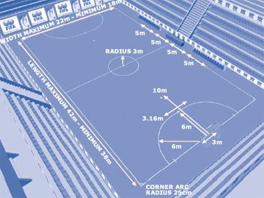 432a07bb1 A Quadra de Futsal: Linhas, medidas e marcações