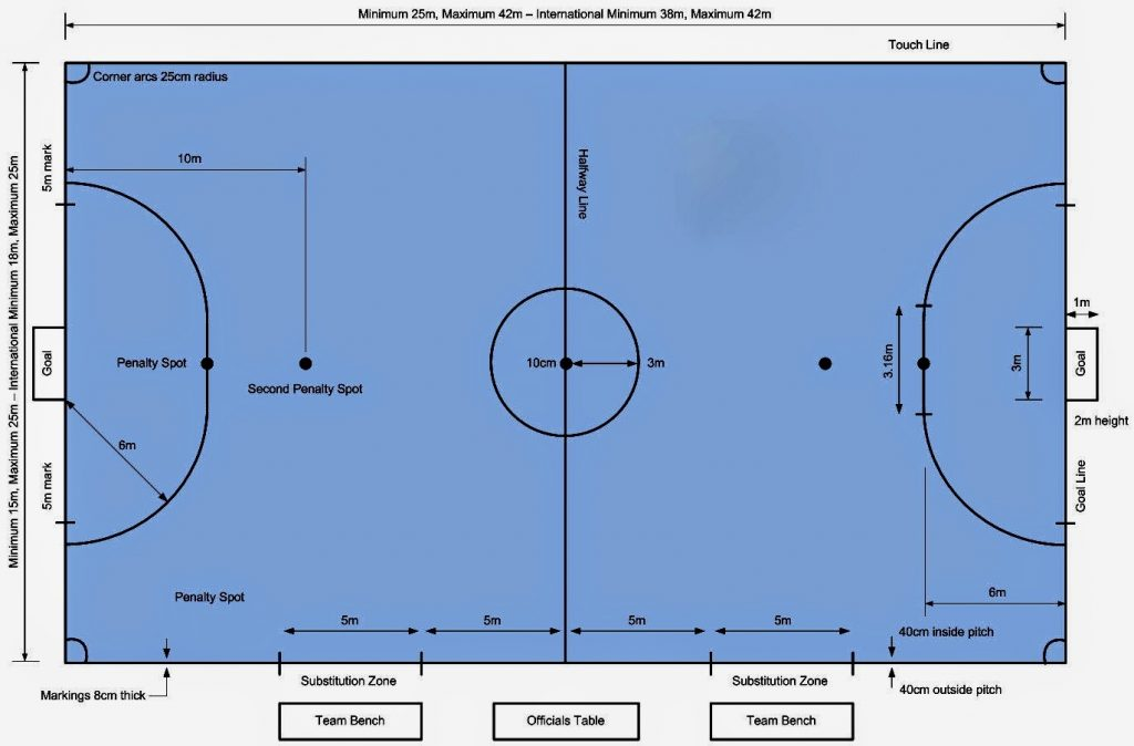 Principais Regras do Futsal: Medidas da Quadra de Futsal