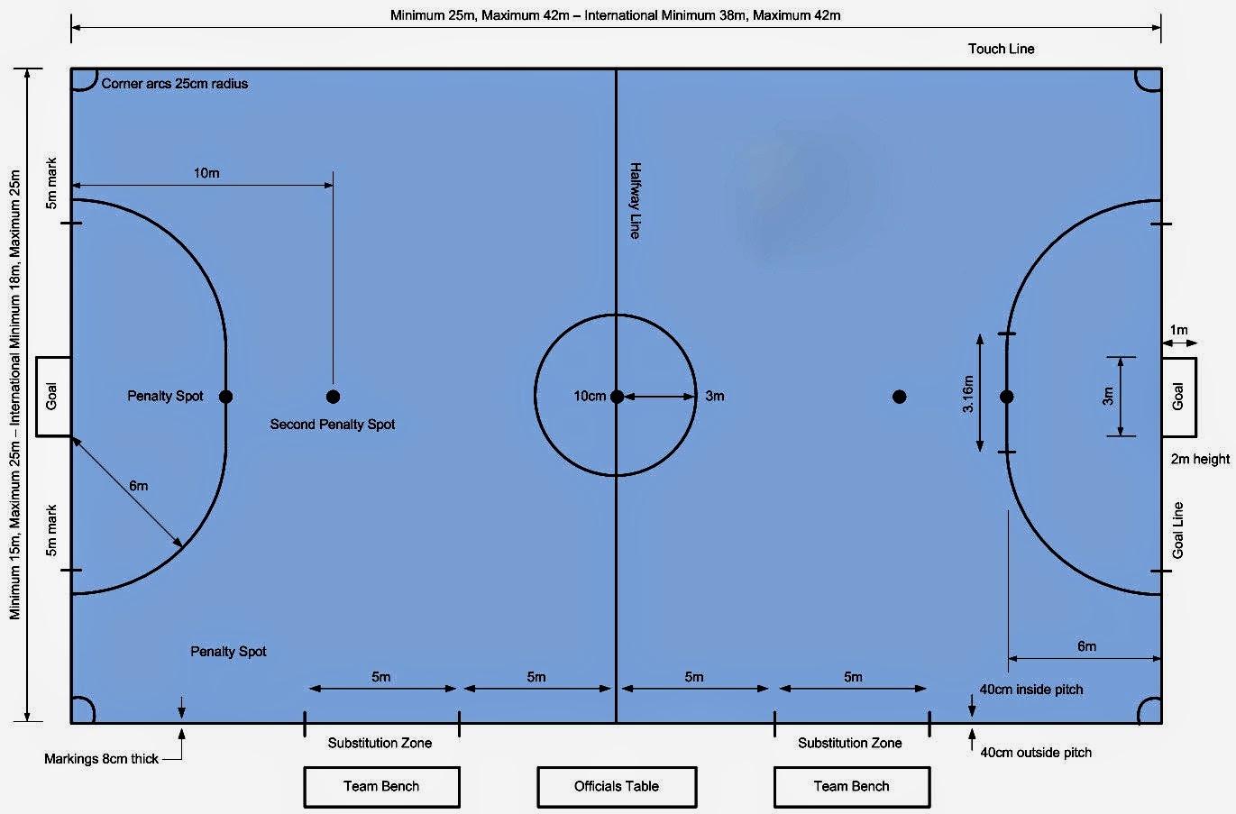 Medidas da Quadra de Futsal