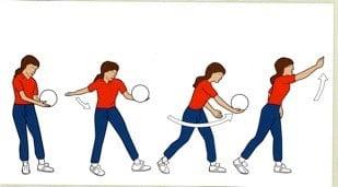 Fundamentos do Voleibol: Saque por baixo