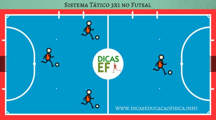 Táticas de Futsal: sistema tático 3x1