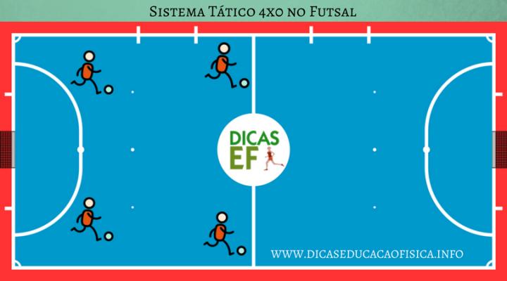 Sistema Tático 4x0 no Futsal