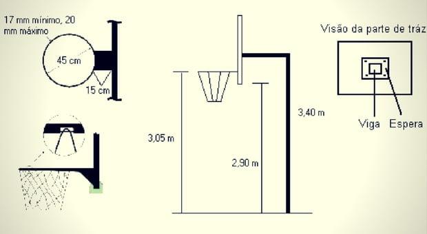 Altura da cesta, tamanho da tabela e do aro de Basquetebol