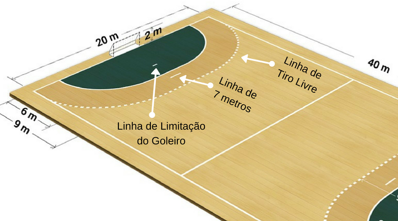 Dimensionamento de uma estrutura de concreto armado para uma residencia de um pavimento 5