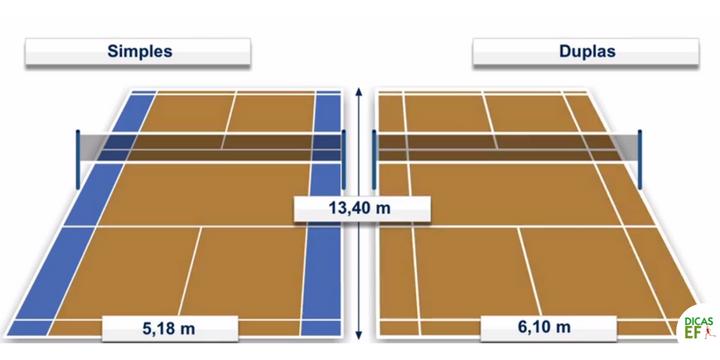 A quadra de Badminton e suas medidas