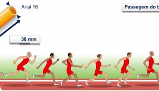 Modalidades do Atletismo: as Provas do Atletismo