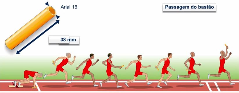 Revezamento no Atletismo