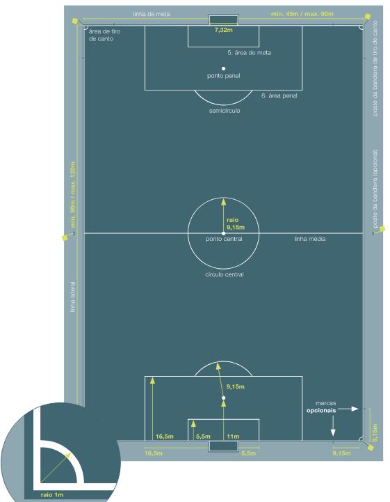 O Campo de Futebol Oficial